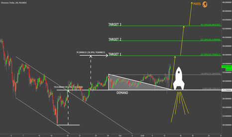 ETHUSD: ETHEREUM MISSION TO THE MARS
