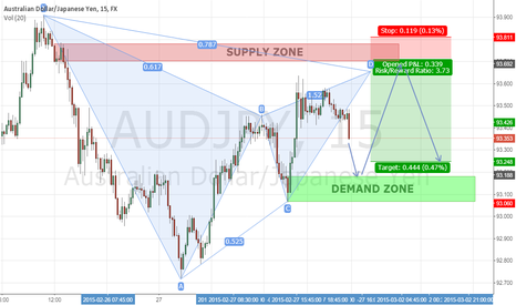 AUDJPY: AUD/JPY: GARTLEY & SUPPLY ZONE BEARISH SETUP 15M