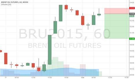 BRU2015: Шанс на шорт по нефти.