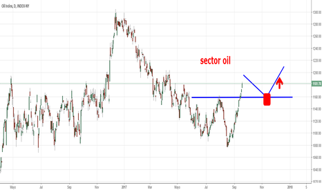 XOI: SECTOR OIL.