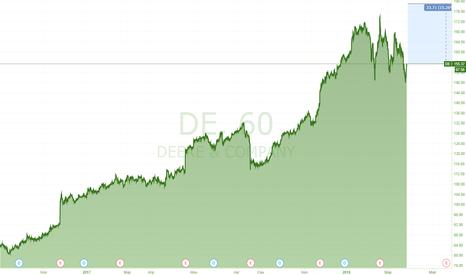 DE: Посев прибыли вместе с Deere & Company