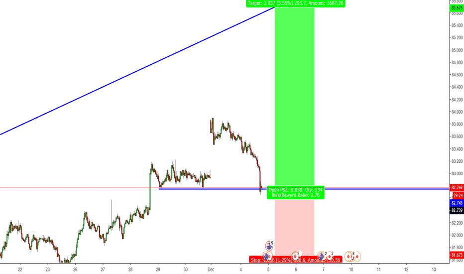 AUDJPY:  Bullish Trend Continuation Trade on AUDJPY