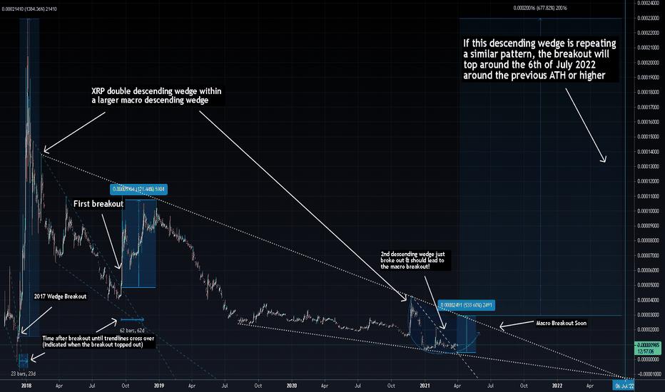 prekyba xrp į btc bitcoin trading pristabdė