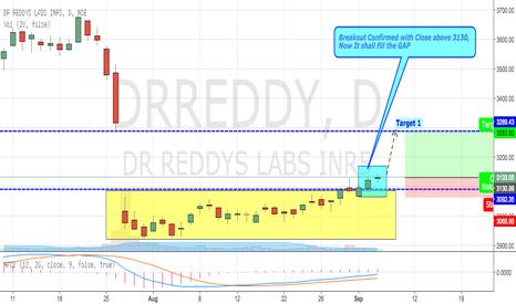 DRREDDY: Dr REDDY - ALL SET TO FILL GAP (Buy)