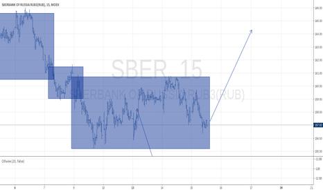 SBER: sber long