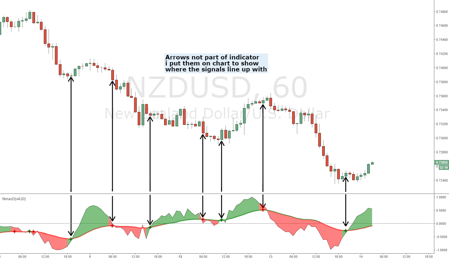 Normalized MACD (v420) — Indicator by SeaSide420 — TradingView