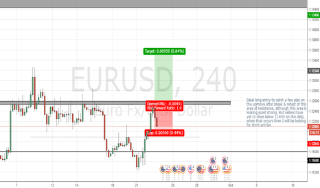 EURUSD: My take on EUR/USD