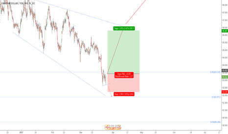 CADJPY: CADJPY: BUY the breakout from triangle