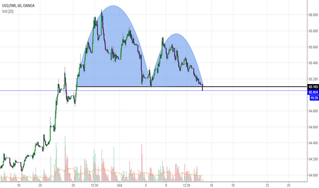 USDINR: USDINR is a sell for tgt of 64.4