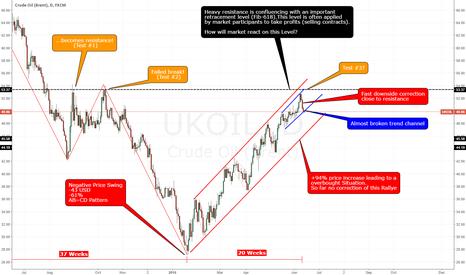 UKOIL: Crude Oil Development