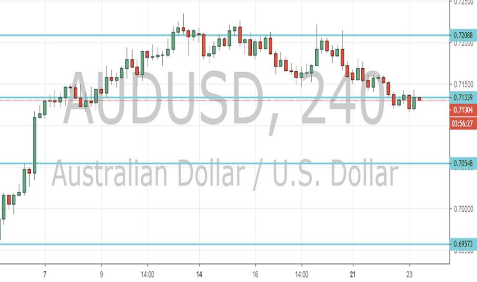 AUDUSD: AUD/USD Outlook (23rd January 2019)