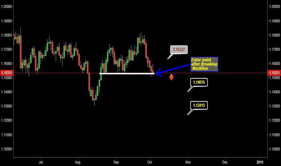 EURUSD: Eur USD Shorting