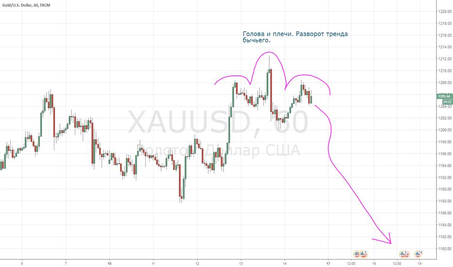 XAUUSD: Разворот бычьего тренда по золоту. Ожидается сильное падение.