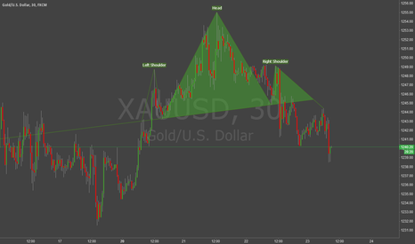 XAUUSD: Head & shoulder pattern: gold will go to 1234?