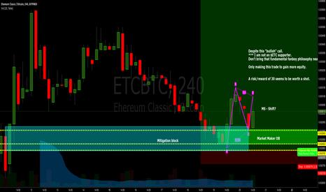 ETCBTC: $ETC - Another run?