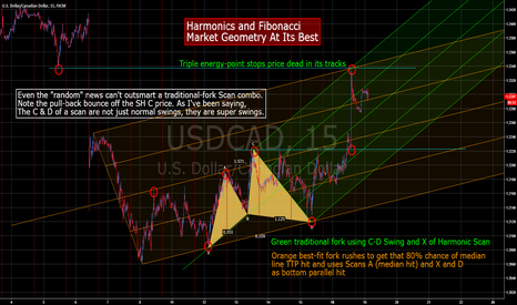 USDCAD: USDCAD - Market Geometry with Scans, Forks, & Fibo's