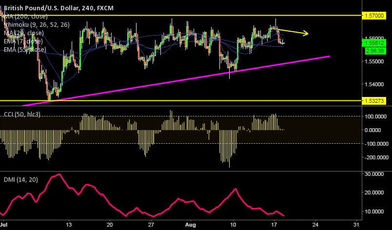 Cable trades weaker, market awaits UK CPI for further direction