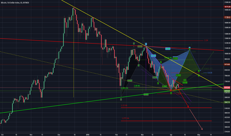 XBT: Make or Break
