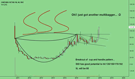 CANTABIL: Ohhh!!! Just got another multibagger... :D