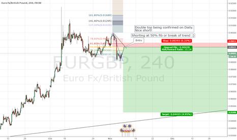 EURGBP: Revised EG short