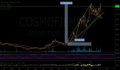 COSMOFILMS: Cosmo FIlms - breakout from wedge