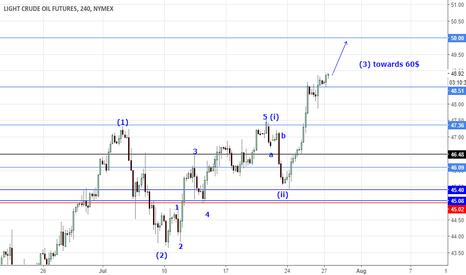 CL1!: elliott waves trading