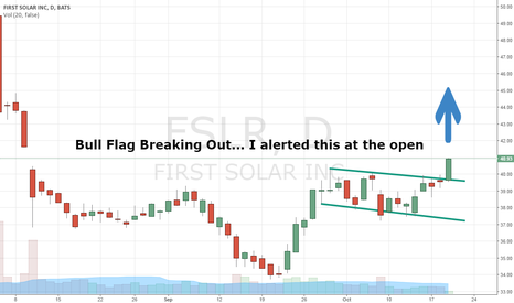 FSLR: Here We Go!!! Buying 5,000 Shares Of $FSLR: Huge Breakout Coming