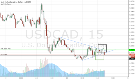 USDCAD: TRADE OF THE DAY 15-02-2016
