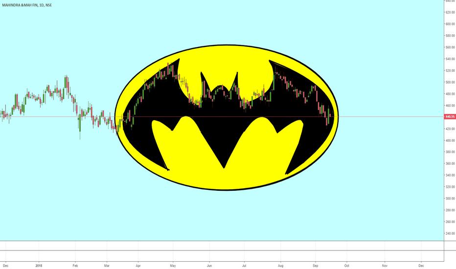 M_MFIN: M&M_FIN Batman