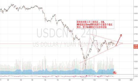 USDCNY: 三项指标,预示着usdcny是看涨的