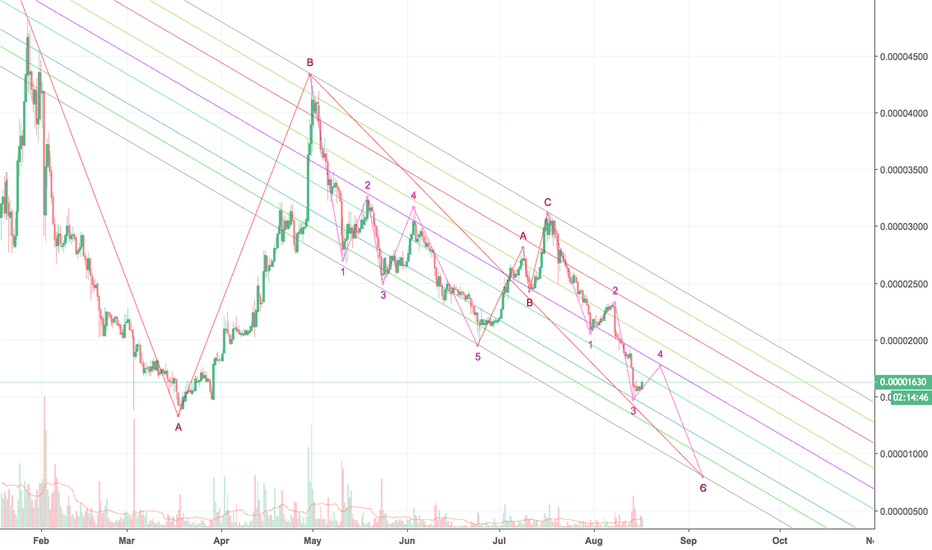 BTSBTC: And here's the close-up