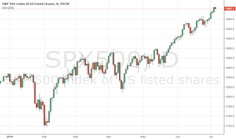 SPX500: hit buy n sell