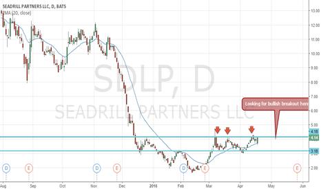 SDLP: Bullish oil penny stock breakout