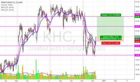 KHC: KHC_Call