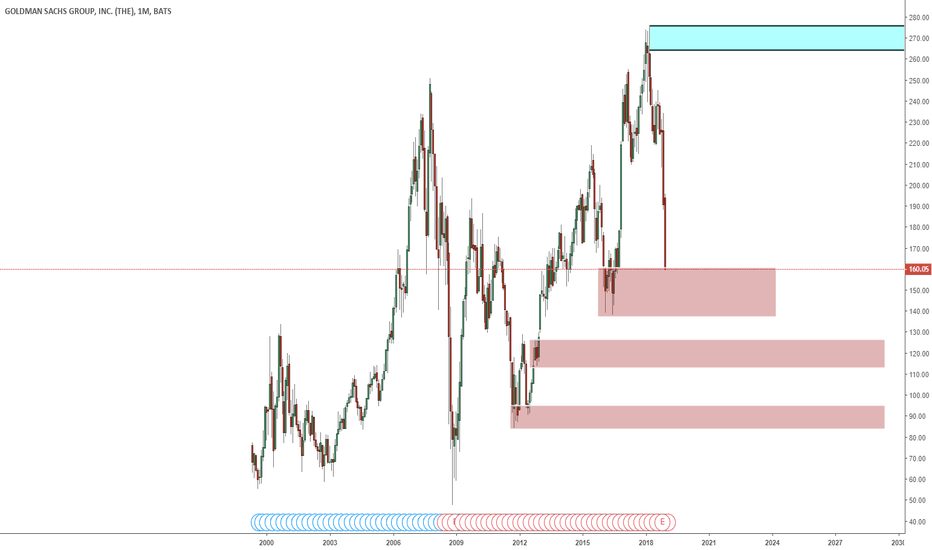 GS: GS monthly