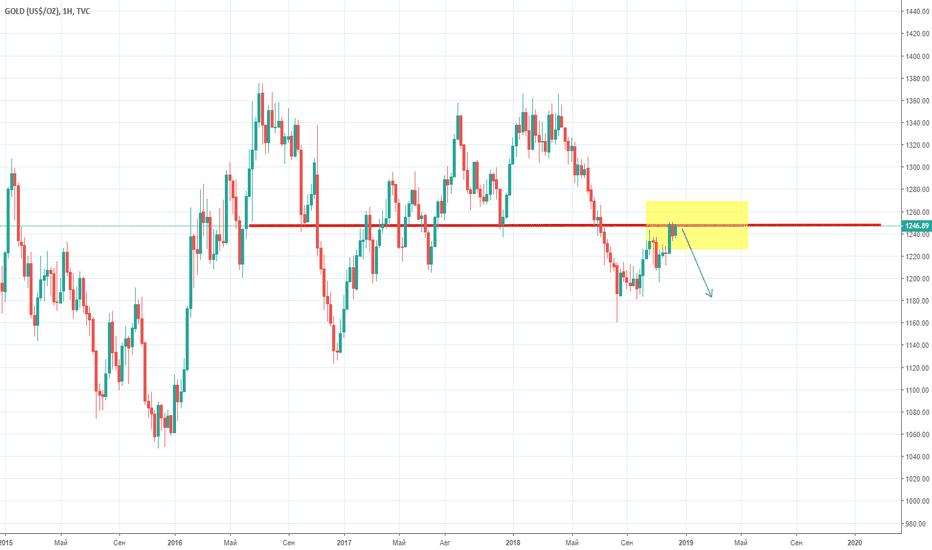 GOLD: Продажа золото