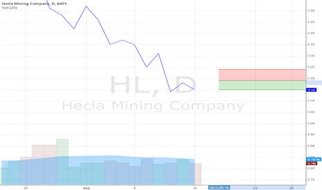 HL: Primer Trade