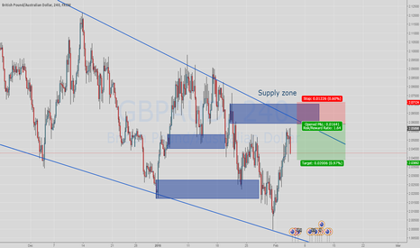 GBPAUD: Short GBPAUD at Supply zone