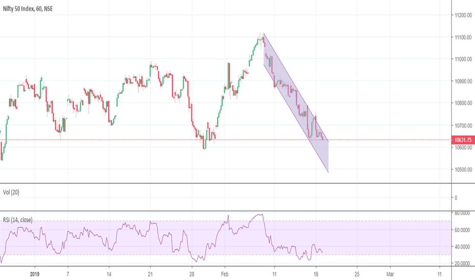 NIFTY: Nifty Hourly channel.May Test 10530-10500 before a bounce