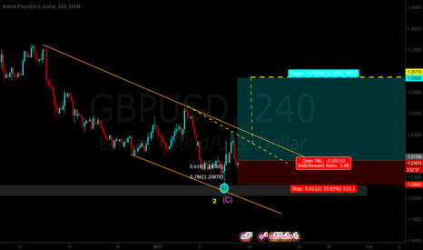 GBPUSD: watching for long entry