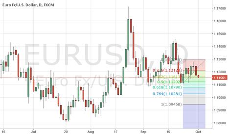 EURUSD: dollar lift by friday