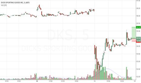 DKS: $DKS long
