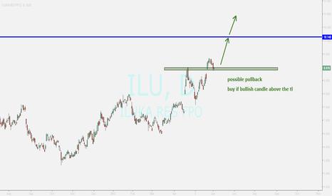 ILU: ilu...buy opportunity