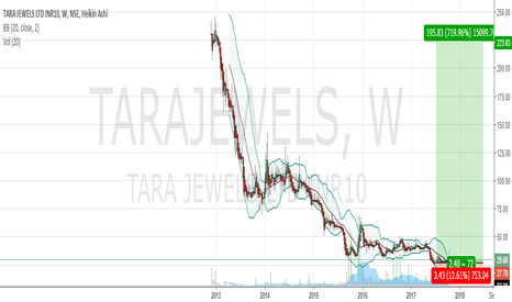 TARAJEWELS: good place to buy