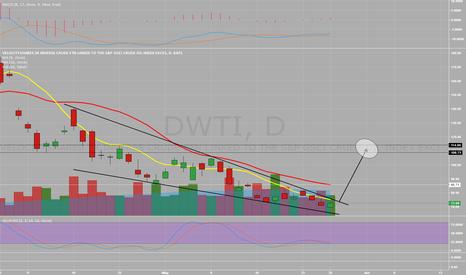 DWTI: Long DWTI wedge