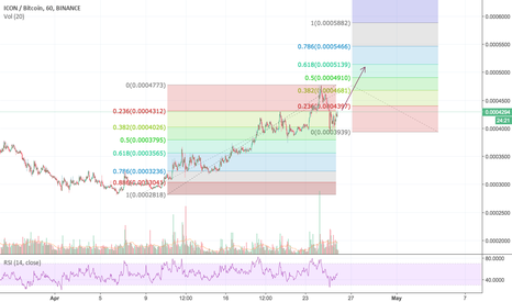 ICXBTC: Finishing up cup and handle