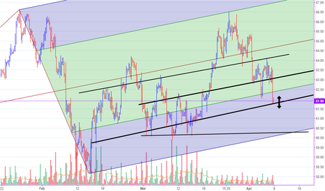 USOIL: Does more fall pending in Crude ?