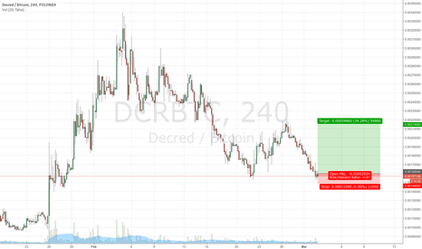DCRBTC: Decred Long; Inflated Bitcoin price, strong support level