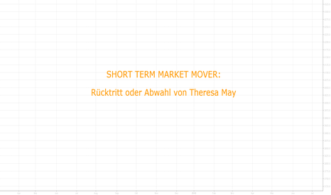 SX5E: Political View / Sentiment View: Short Term Risk Theresa May