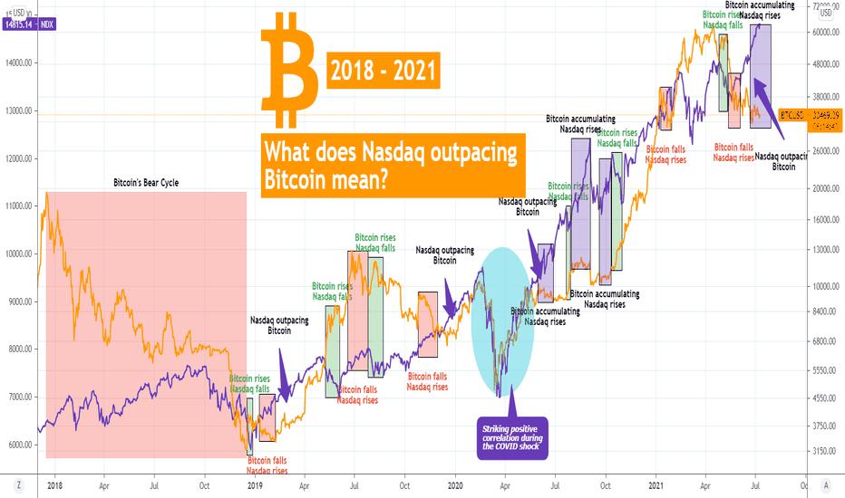 trade viewer bitcoin bitcoin aktie erfahrungen